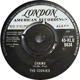 cookies_chains